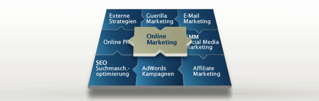 Online PR von der Internetagentur - Onlinemarketing; / Internetmarketing.